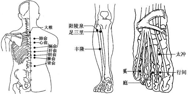 かんばん(肝斑)の治療